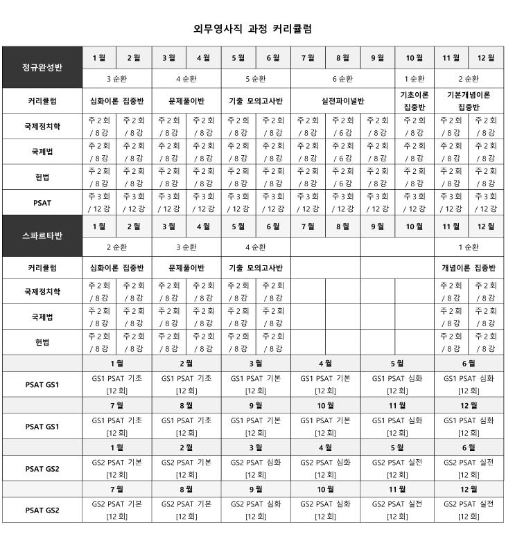 7급-외무영사직-전체-강의-스케줄_최종버젼.png