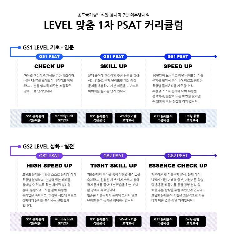 7급-외무영사직-전체-강의-스케줄_최종버젼1.png