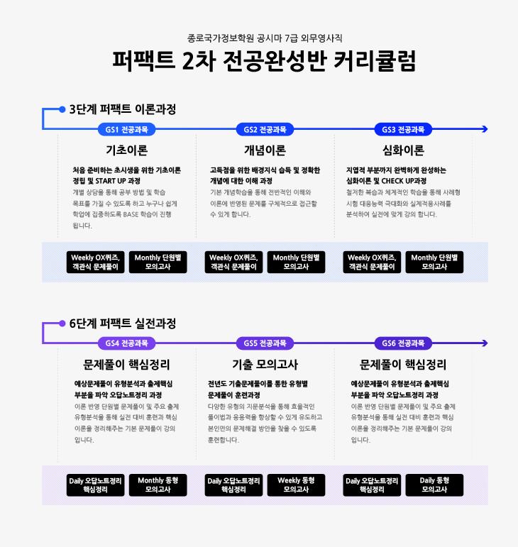 7급-외무영사직-전체-강의-스케줄_최종버젼2.png